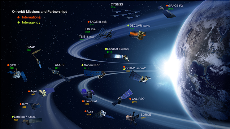 NASA Earth Science Division Operating Missions